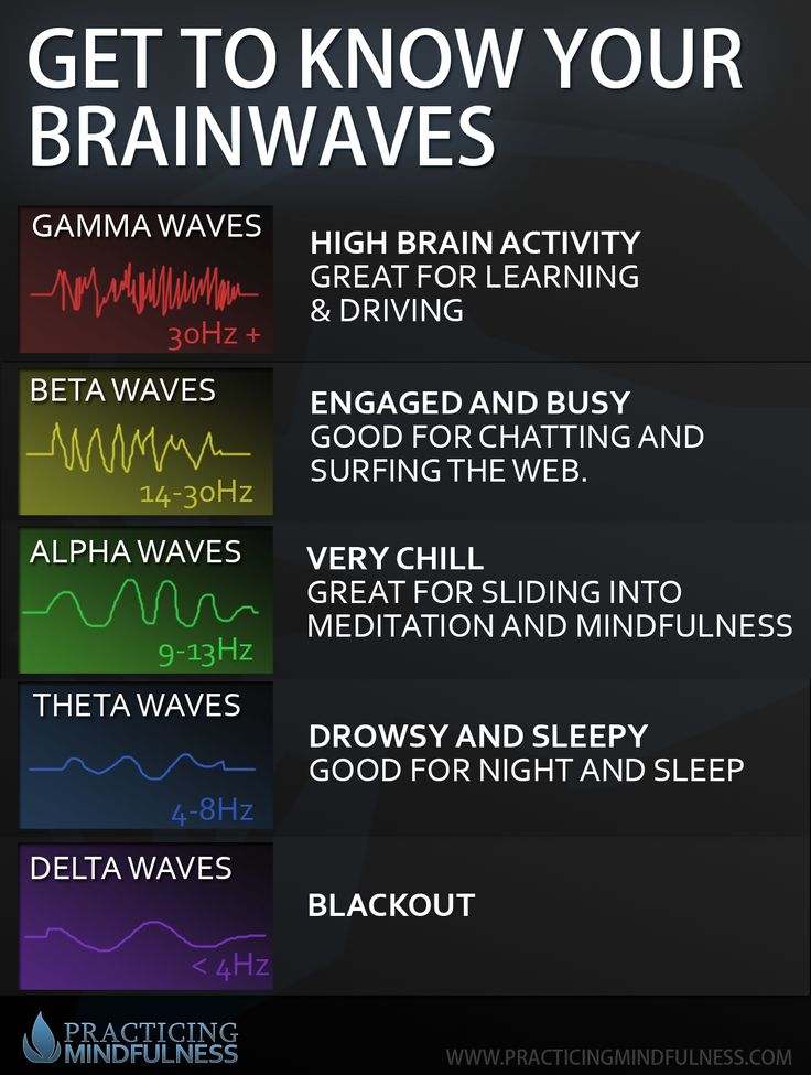 I prefer the alpha & gamma waves, myself. How about you?