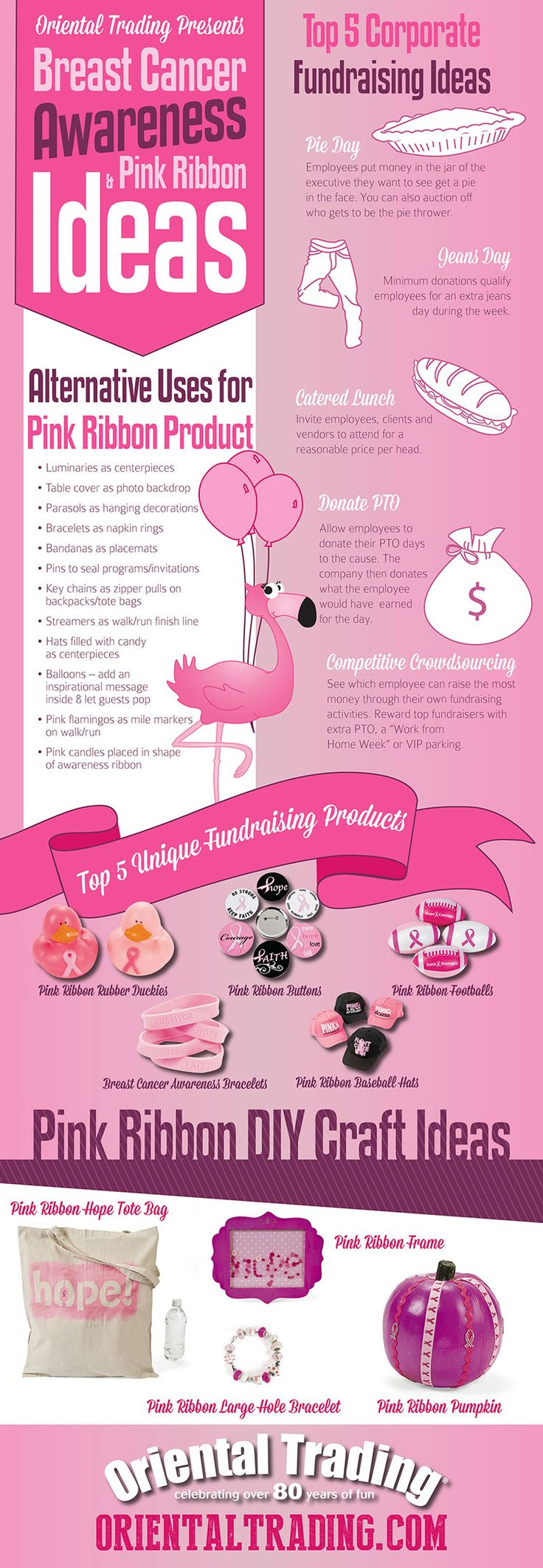 Breast Cancer Awareness Fundraising Ideas Infographic by OrientalTrading.com