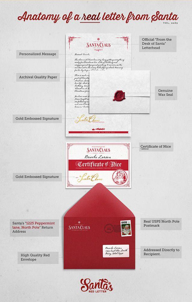 Order your letter from Santa for only $995 - http - order letter