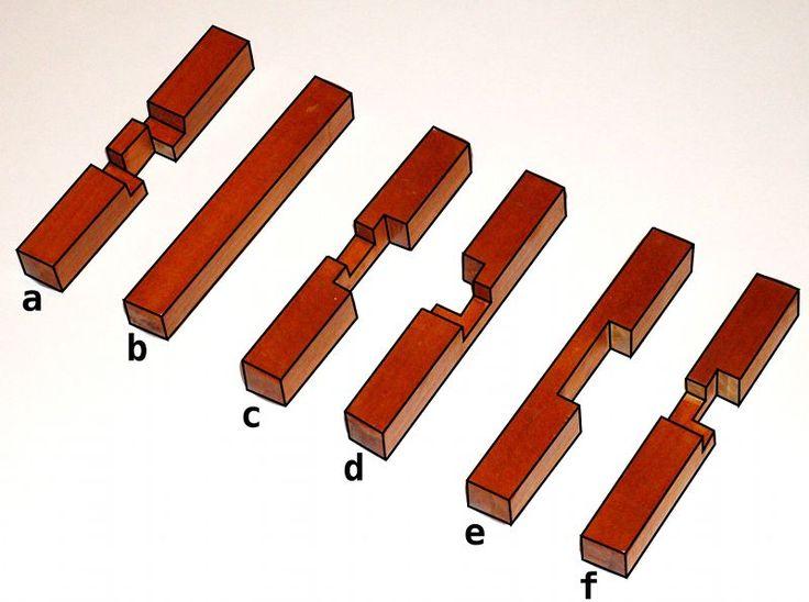 Este quebra-cabeça, normalmente de madeira e encontrado para venda em feiras de artesanato, é um jogo de montagem onde as peças devem ser en...