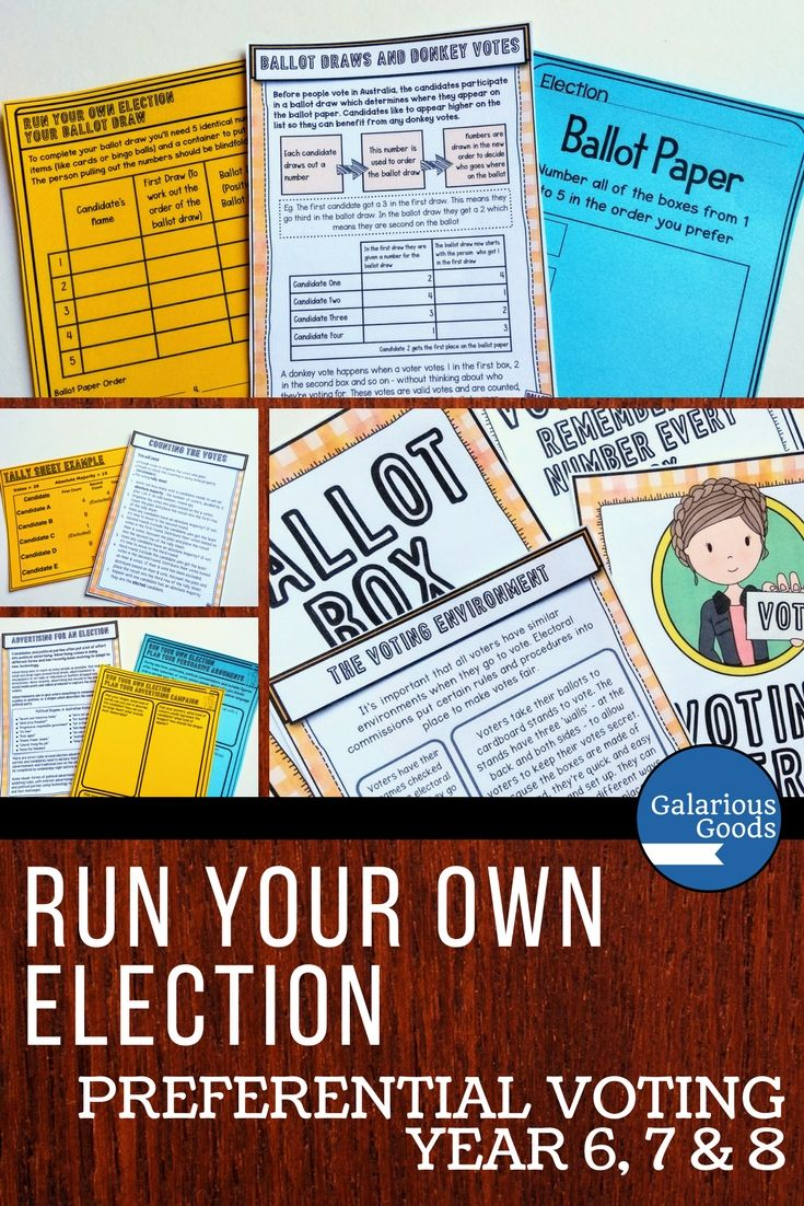 Engage your students in the social studies classroom with this Run Your Own Election resource for Preferential Voting. Perfect for Australian students or students examining elections in Australia, this resource looks at ballots, ballot draws, how-to-vote cards, tally sheets and how to count votes. Includes activities, posters and task cards. Perfect for Year 6, Year 7 and Year 8 HASS and aligned with the Australian Curriculum. #galariousgoods #australianelections