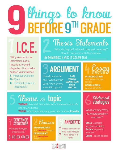 Easy essay topics for grade 9