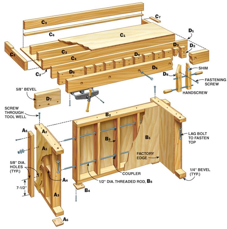 Torsion Box Plans WoodWorking Projects amp