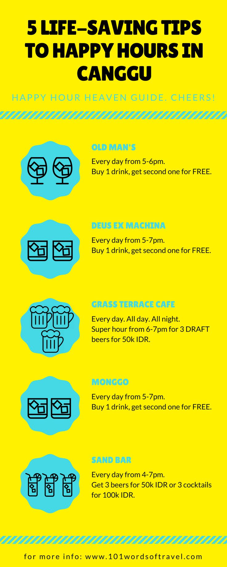 Infographic for 5 life-saving tips to happy hours in #Canggu. Spend your #vacation with style and #drink. For more #traveltips on Bali visit www.101wordsoftravel.com.