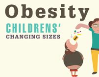 CHILDHOOD OBESITY -Infographic