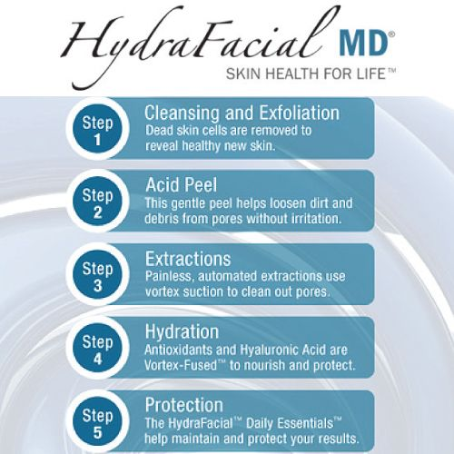What Does Each Step Of The Hydra Facial Md Do