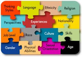 a visual that lists some aspects of ourselves that make us distinct and able to learn from one another.
