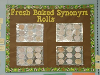 This is adorable - one of my reading teacher friends make this bulletin board with their class.