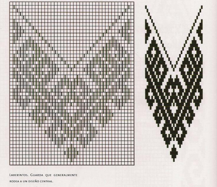 Tejidos del Campo: Diseños pra telr mapuche y de peine rigido