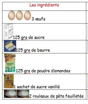 La galette des rois ingredients-recette-bout2fee.jpg