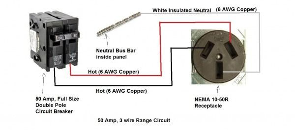 Electric Range Wire Size Dryer Outlet Outlet Wiring Breakers