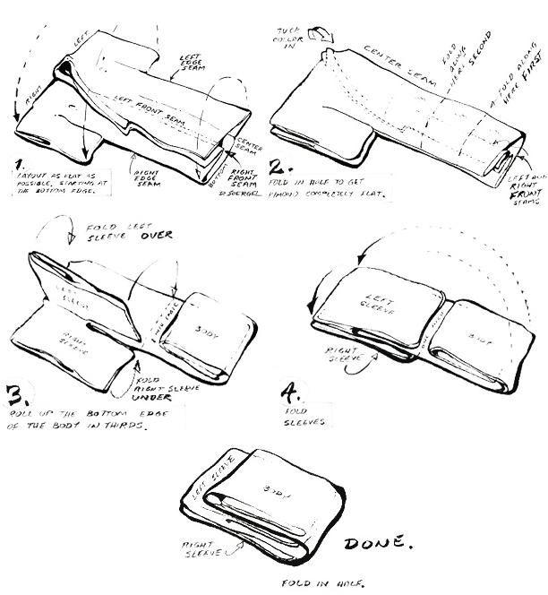 keikogi, folding   Link : http://www.aikido-sl.com.ar/Preguntas/doblar_keikogi.jpg