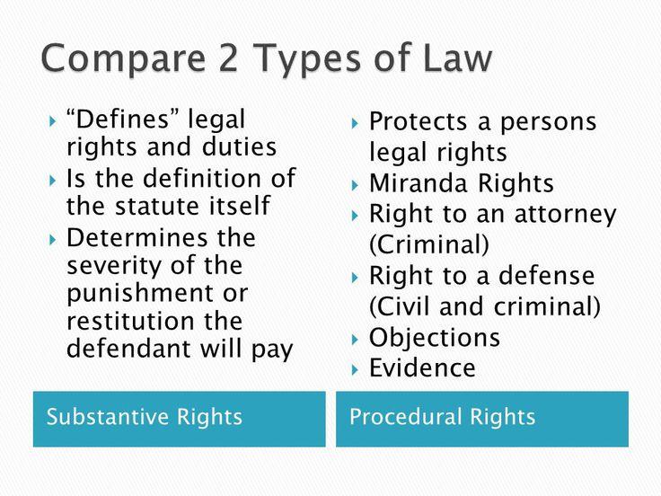 Image result for miranda rights definition