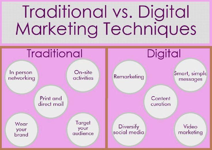#OrmDubai #DigitalMarketing: The future of retail is the integration of  Internet and digital