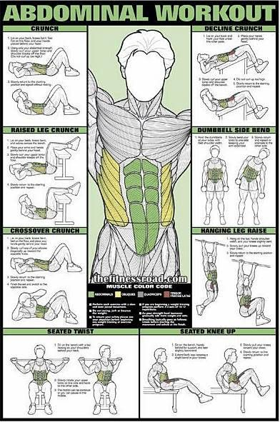 42 best images about TARGET EXERCISE on Pinterest Training, Health