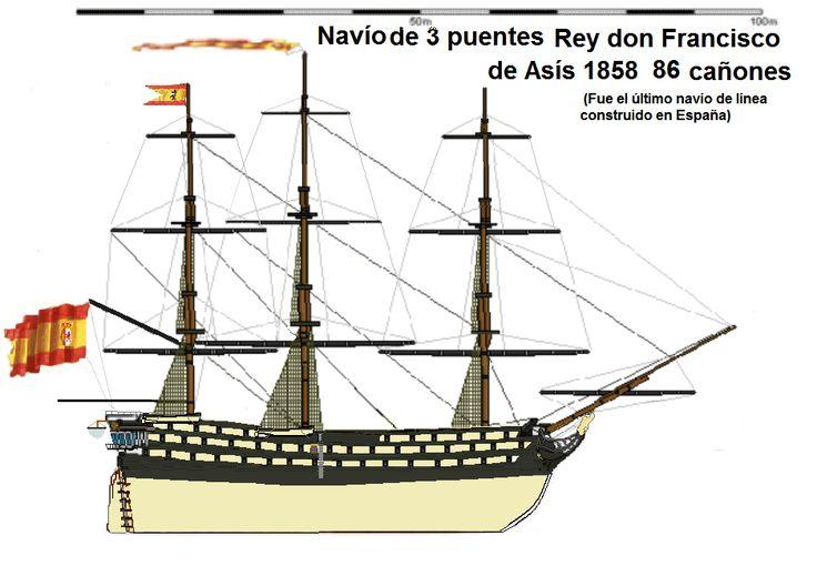 Perfiles navales.Navío Rey don Francisco de Asís 1858 fue el último navío de línea construido en España para la Armada Española.Se aprobó su construcción en 1850, correspondiéndole esta a los Reales Astilleros de Esteiro1 de Ferrol, y se realizaron sus obras en la Grada de los Leones. Entró en servicio en 1853, su diseño seguía los planos o proyectos del antiguo navío Soberano y su coste ascendió a 3 396 662,29 pesetas.