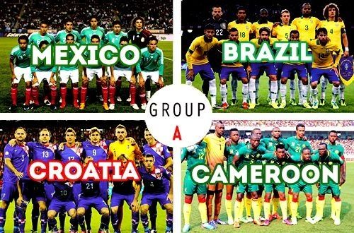 "GRUPO ""A"" - FIFA World Cup Brazil 2014 Draw http://www.1502983.talkfusion.com/"