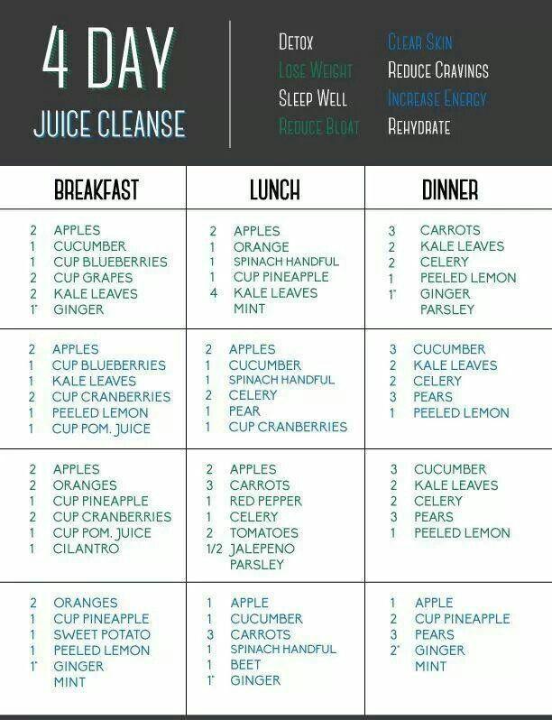 4 day juice clense