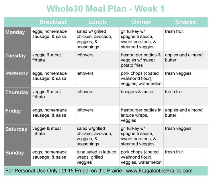 Best  Weekly Meal Plans Ideas On   Diet Meal Plans