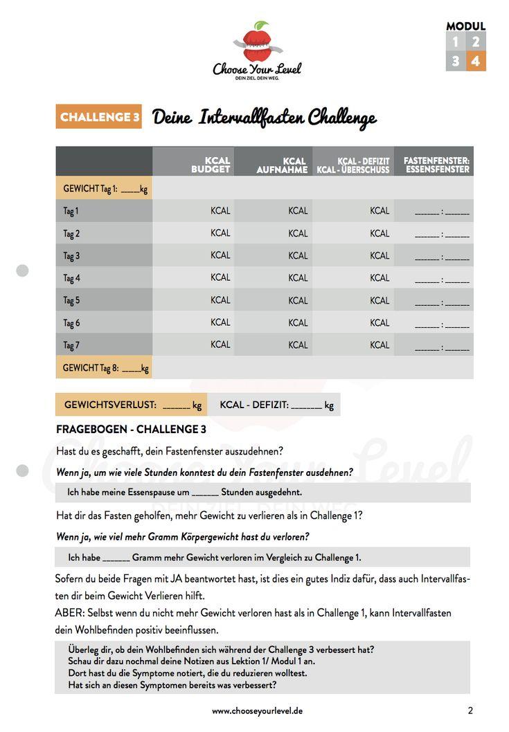 Kostenloser Intervallfastenplan - Choose Your Level™ in ...
