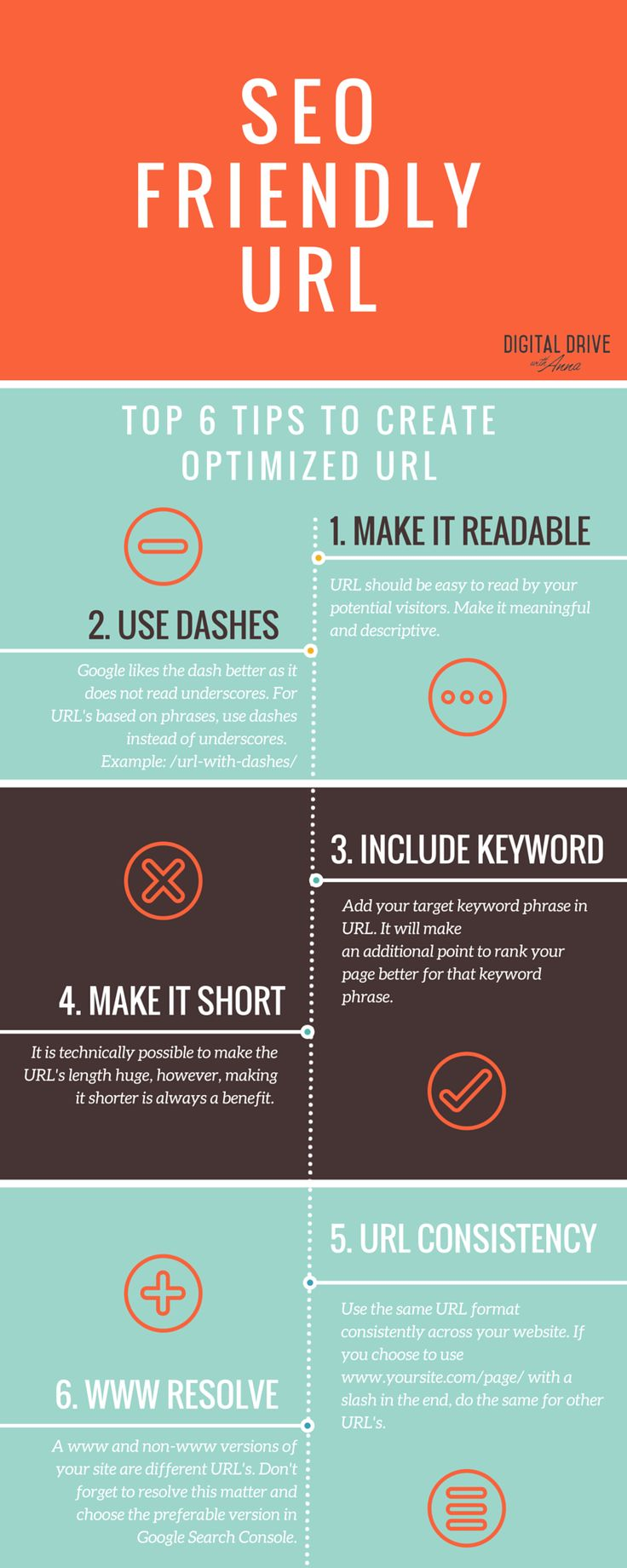 Infographic shows the tips for SEO friendly URL
