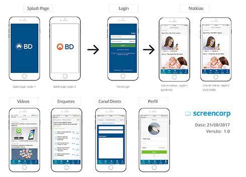 Passo a passo para implementar um app de Comunicação Interna para sua empresa - Screencorp