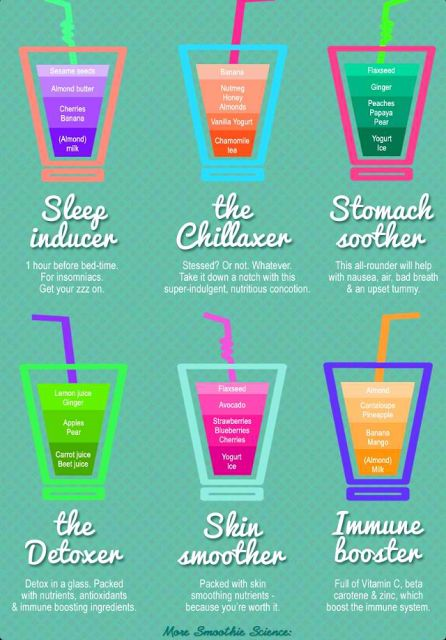 juicing recipes to help you either sleep, relax, sooth a hurting stomach, detoxify, smooth skin, or boost your immune system. Woohoo!