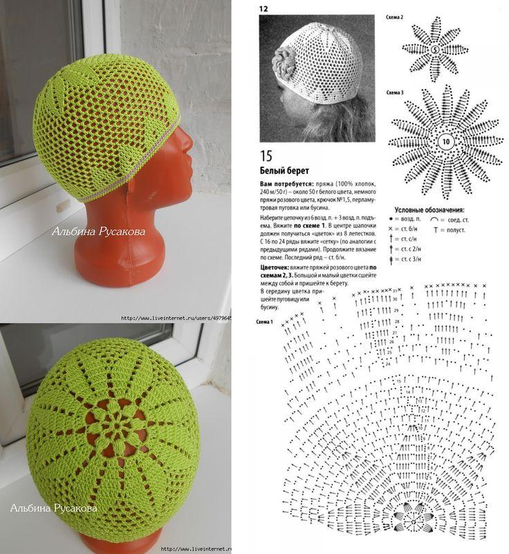 17 mejores imágenes sobre gorras tejidas en Pinterest | Patrones ...