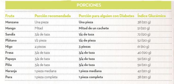 frutas-y-diabetes