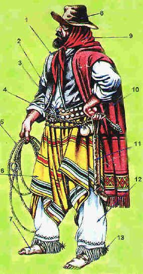 The Quintessential Argentine Gaucho and all the pieces required to dress him.