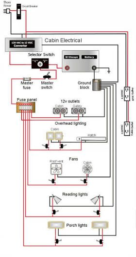 Travel Trailer Wiring Diagram:  Teardrop ,Design