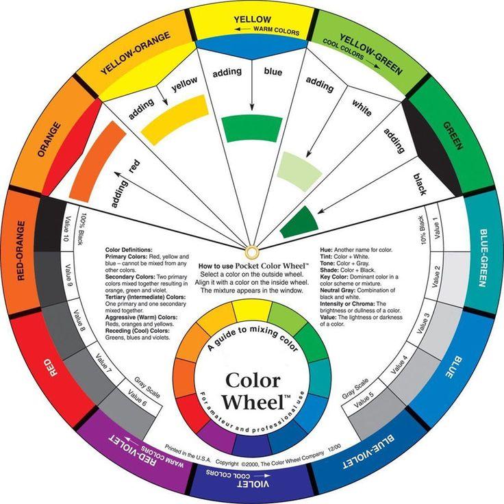 1x Color Del Pigmento Del Tatuaje Suministros de Papel de Arte Gráfico de Rueda Mix Estudio Útil Ronda