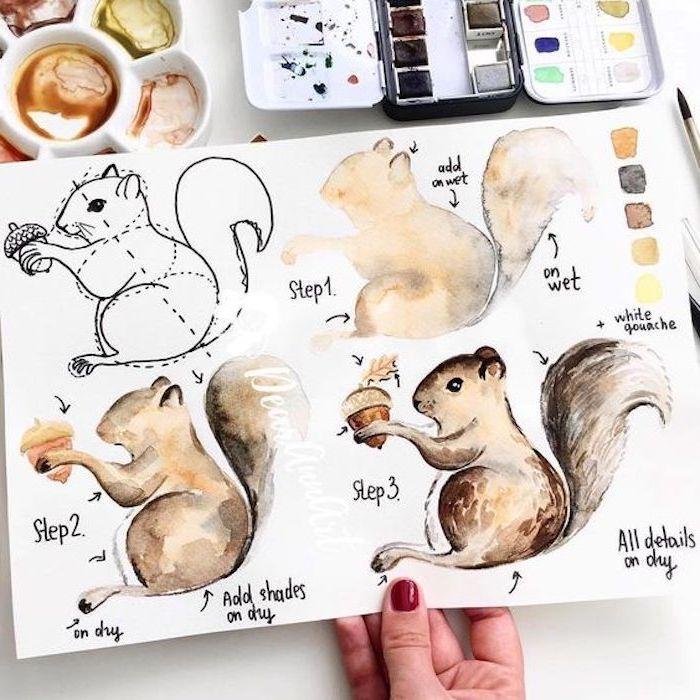 Zeichnen Ideen Mit Detaillierten Anleitungen Painting