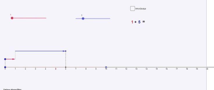 Πρόσθεση+στην+αριθμογραμμή+δυο+αριθμών+μέχρι+το+20-Μαθηματικα+α+κα+Β+τάξη