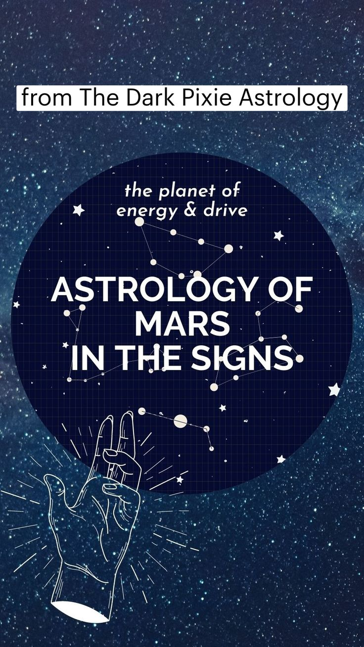 Astrology Planets, Learn Astrology, Astrology Numerology, Astrology Signs, Yearly Horoscope, Zodiac Horoscope, Horoscopes, Zodiac Signs Meaning, 12 Zodiac Signs