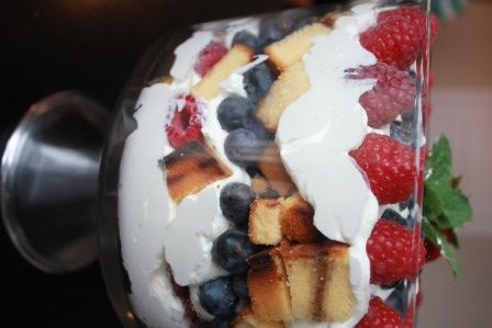 fourth of july pound cake recipe