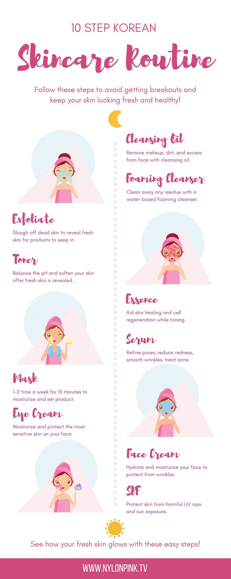 Best Korean Skin Care for Dry Skin