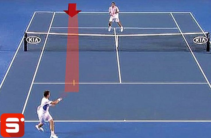 Do you know what's a Lob in Tennis? It's a shot that you hit with any stroke high and deep into your opponent's court. Lob is typically used to get the ball past an opponent when he/she stands at the net. #Sportido #Tennis #Sporitnglingo #lob