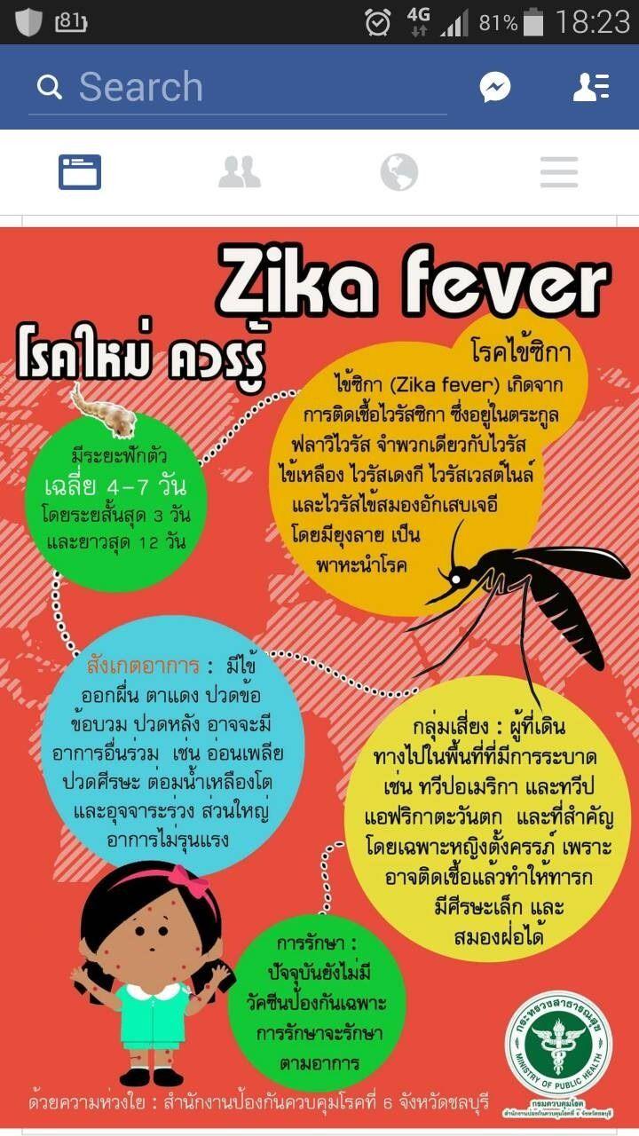 โรคไข้ซิกา (Zika fever)