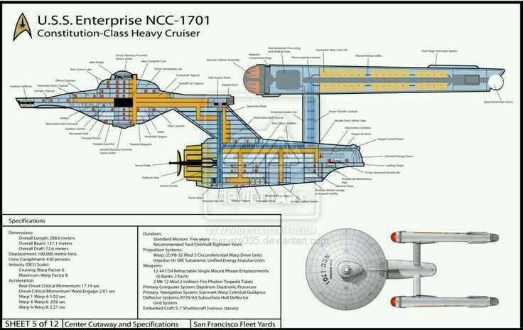 9 best ncc 1701 a images on pinterest star trek ships star trek rh pinterest com