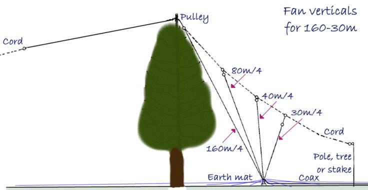 Wiring Schematic Symbols Chart