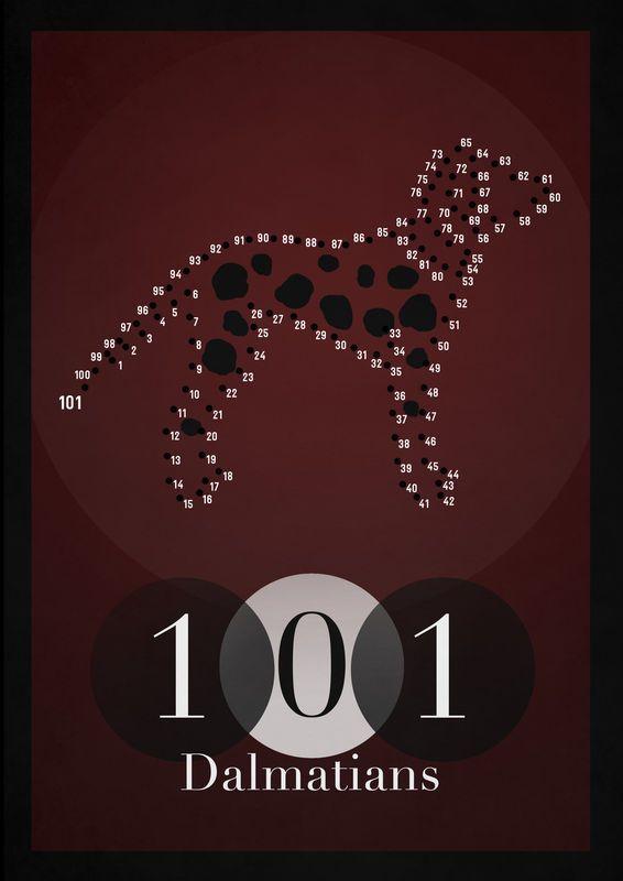 Minimal 101
