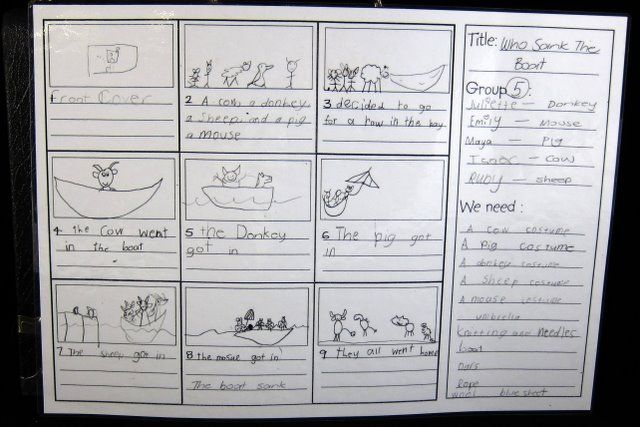 storyboard template for Who Sank the Boat?