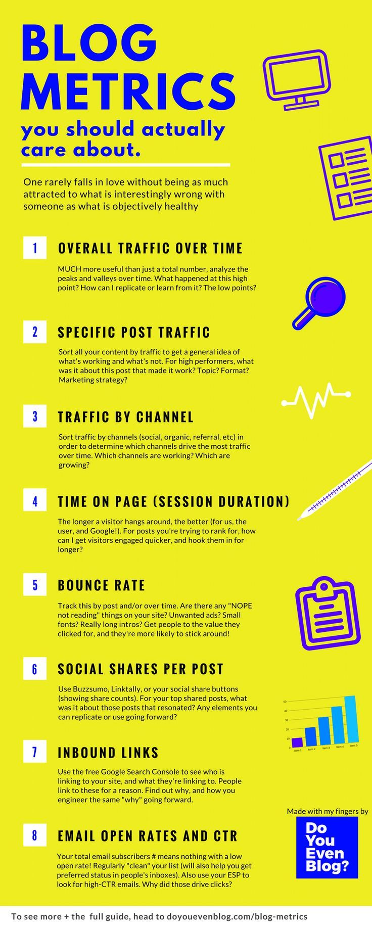 Blog Metrics: How to actually use them for growth.   do you even blog   digital marketing metrics   blog traffic   blog growth