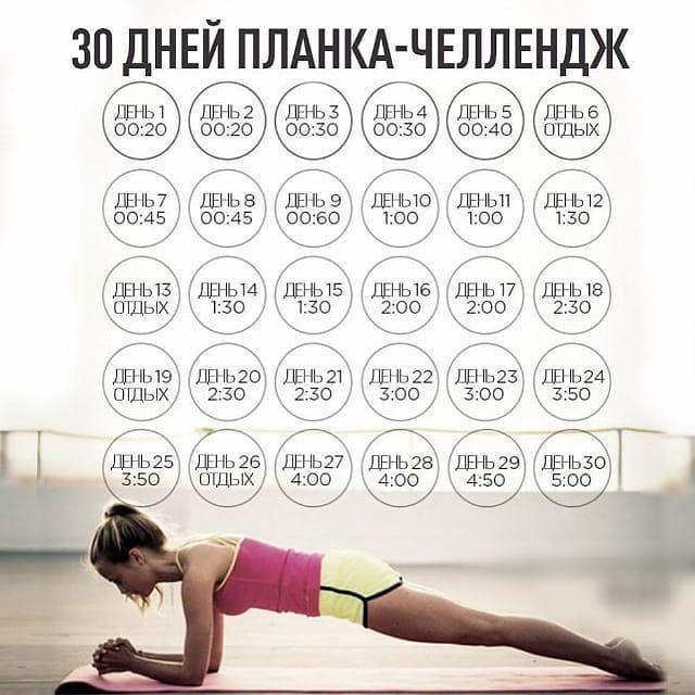 Спортивные Таблицы Для Похудения.