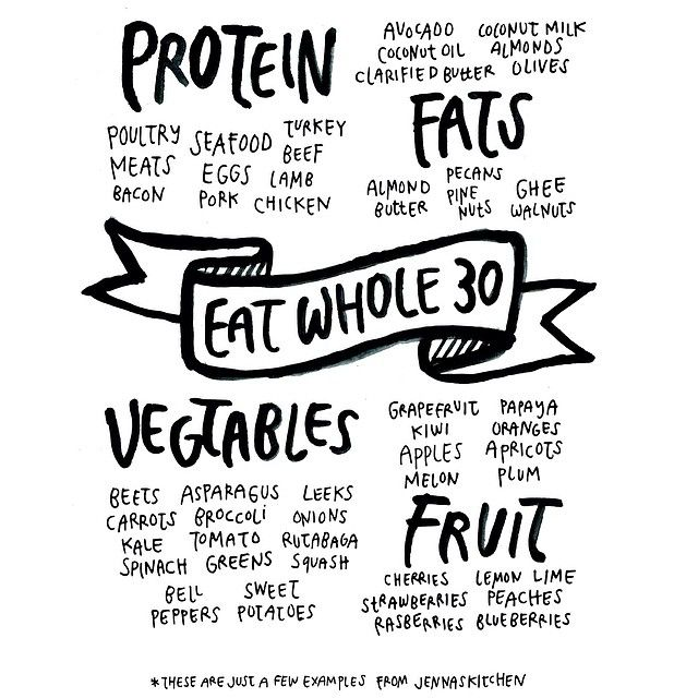 "What is #whole30? It's the question I get the MOST here on Jenna's Kitchen! First things first buy ""it starts with food,&#..."