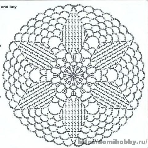 Crochet Doilies Mandalas Coasters besides How To Crochet Summer Shorts Free together with Easy Shawl Crochet Patterns Diagrams further Friendly Pup Bottle Cover Up Pattern in addition Charts And Symbols Crochet. on crochet circle charts