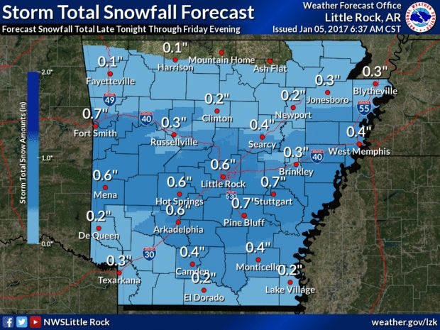 says For Central Arkansas Thru Friday: Mo. Cldy & Colder With A Slight Chance Of AM Flurries. Hi 39. Tonight: Cldy & Cold With Sct'd Lgt Snow & Flurries After Midnight. A Dusting To Less Than Half An Inch Of Accum. Lo 22. Friday: Sct'd AM Light Snow Showers Tapering In The Afternoon. Less Than Half An Inch Additional Accum. Hi 33. Fri Ngt: Flurries Early Then Clearing. Lo 16. Sat Thru Mon: Sunny To Pt.Sunny Days & Clear Ngts. Hi's Sat & Sun 35-40 & Lo's 19-23. Hi Mon Near 50. - DCP2
