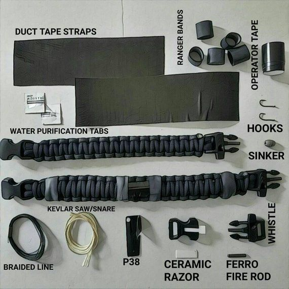 Scout Slimline Survival Strap: Minimalist's Paracord Bracelet for outdoor sustainment. Fire, Water, Food Procurement, Shelter Supplies.