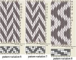 tablet weaving patterns - Buscar con Google